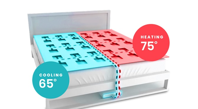 temperature bed